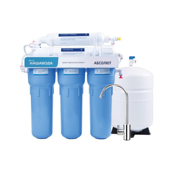 Máy lọc nước Ro Ecosoft NASHA VODA MO575PSECO