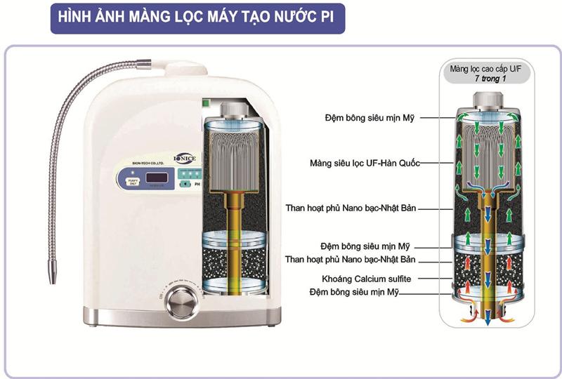 Máy điện giải ion kiềm Biontech BTM-2000 | Máy tạo nước Pi