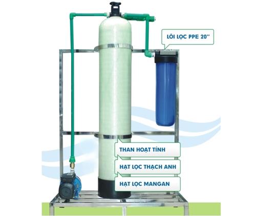 Hệ thống lọc nước đầu nguồn DN01