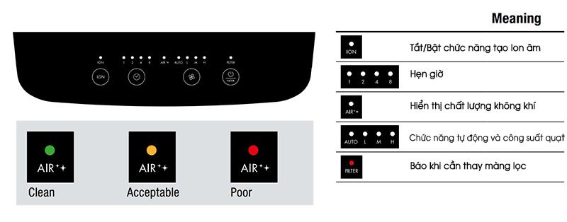 Máy lọc không khí BONECO P340 giá rẻ chính hãng